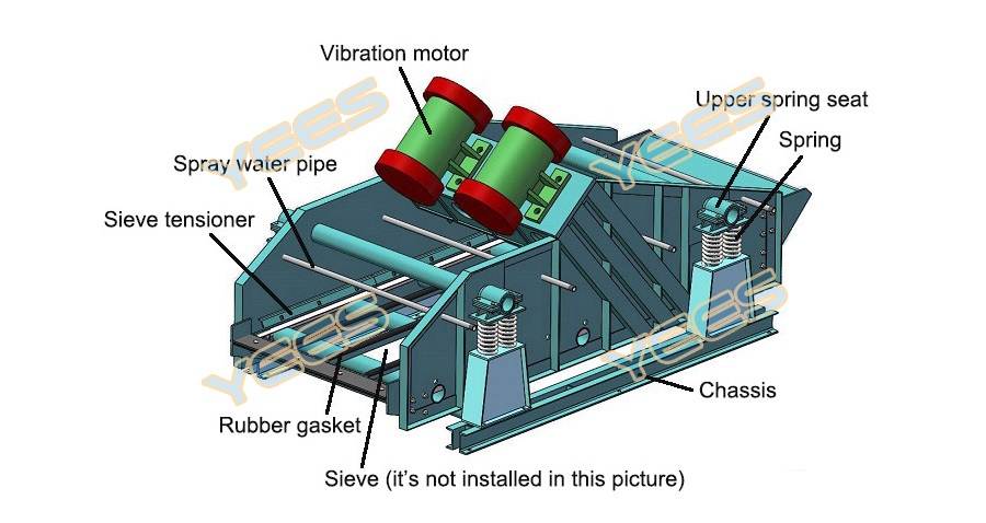 ZZS linear vibrating screen diagram