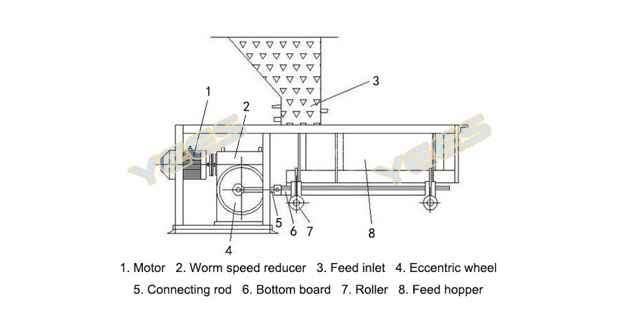 Chute feeder diagram