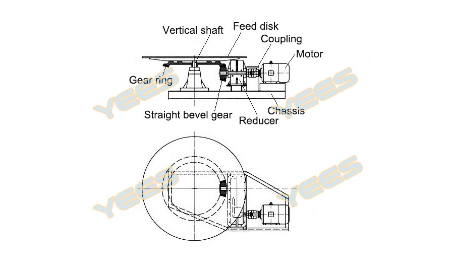 Disk feeder diagram